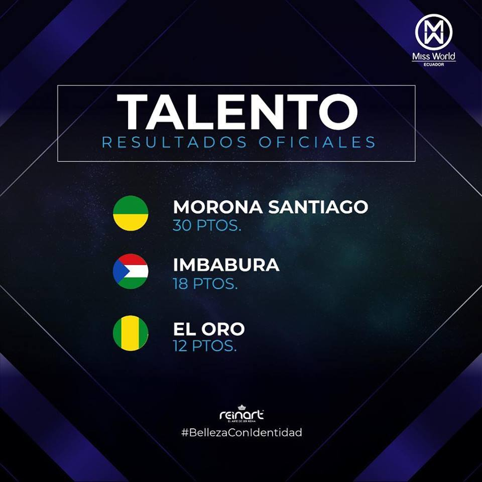candidatas a miss world ecuador 2019. final: 27 de abril. - Página 2 Olejc86x