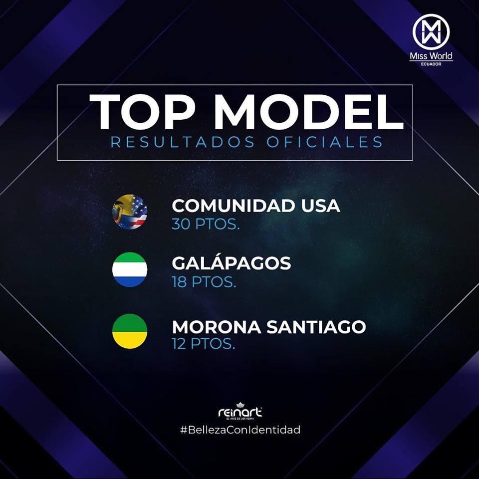 candidatas a miss world ecuador 2019. final: 27 de abril. - Página 2 Qi7olby2