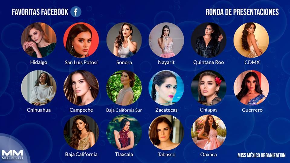 candidatas a miss mexico (mundo) 2019. final: 7 sept.   - Página 3 Agwbqipu
