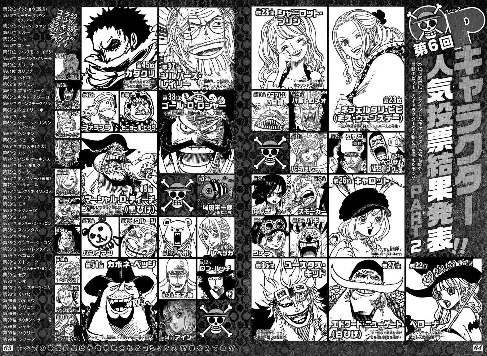 One Piece Chap 874 - Truyen.Chap.VN